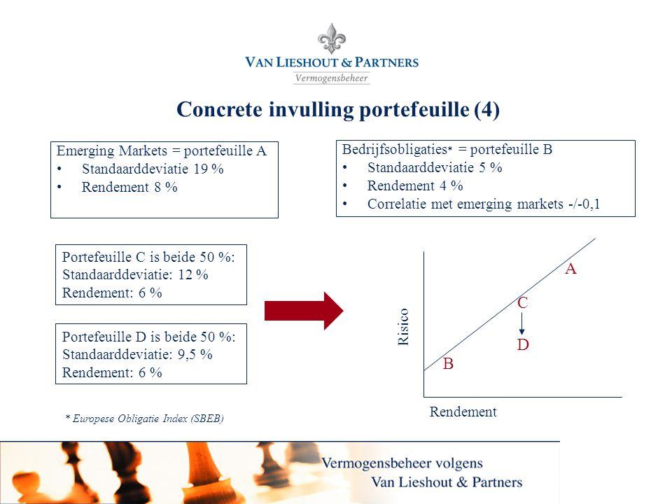 Concrete invulling portefeuille (4)