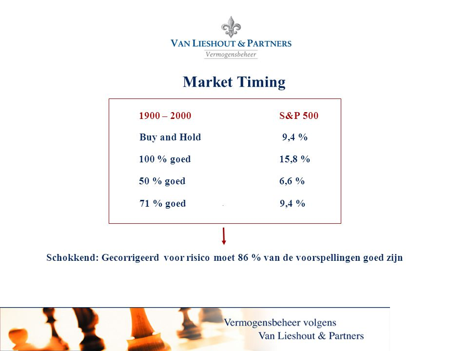 Market Timing 1900 – 2000 S&P 500 Buy and Hold 9,4 % 100 % goed 15,8 %