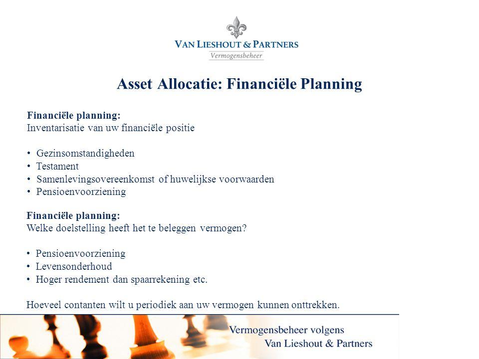 Asset Allocatie: Financiële Planning