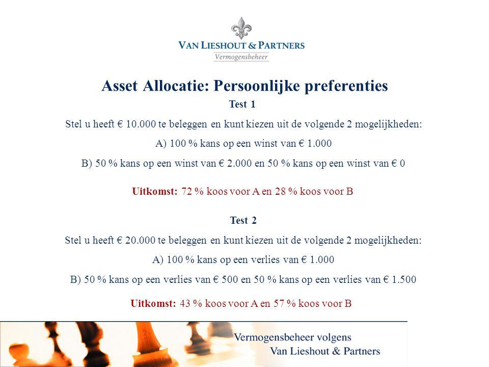 Asset Allocatie: Persoonlijke preferenties