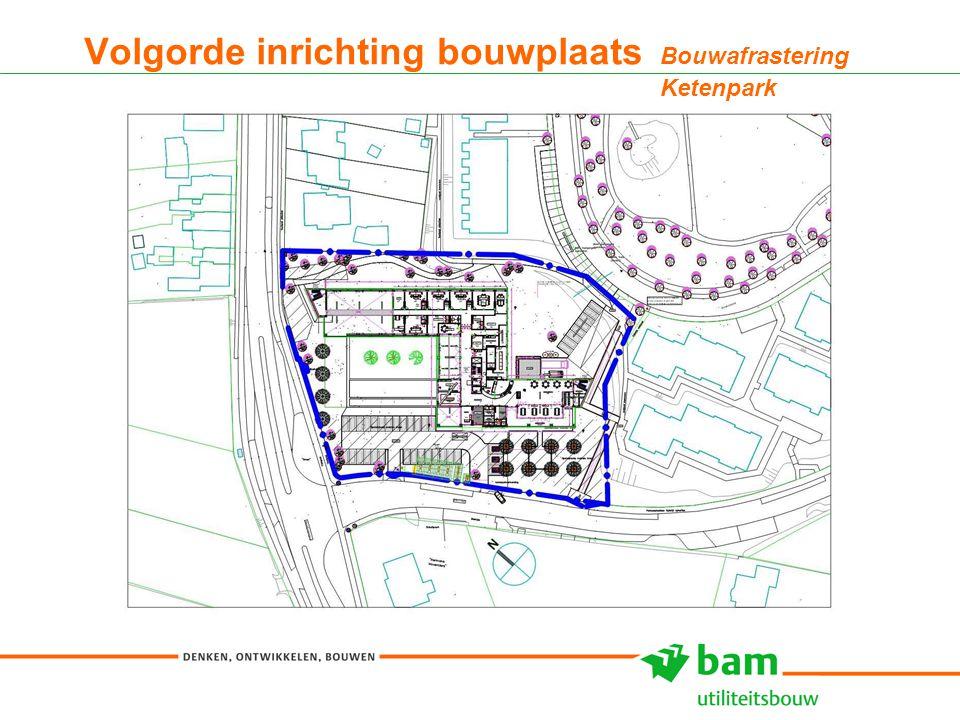 Volgorde inrichting bouwplaats Bouwafrastering Ketenpark