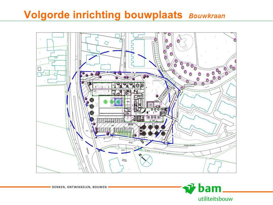 Volgorde inrichting bouwplaats Bouwkraan