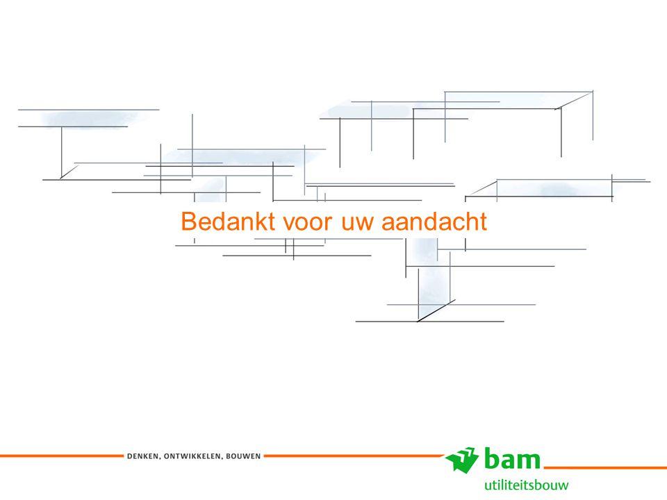 BAM Utiliteitsbouw Bedankt voor uw aandacht
