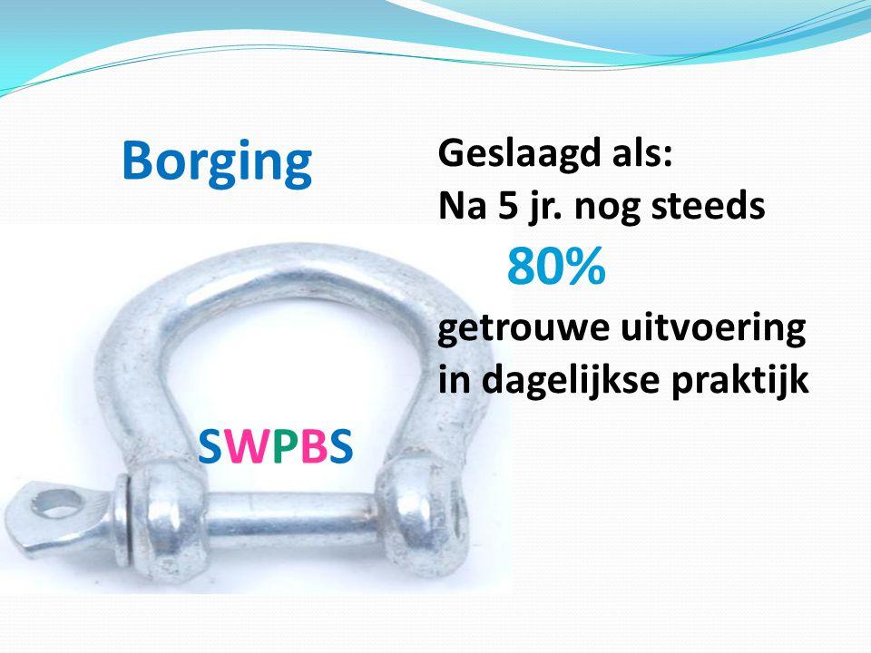 Borging SWPBS Geslaagd als: Na 5 jr. nog steeds 80%