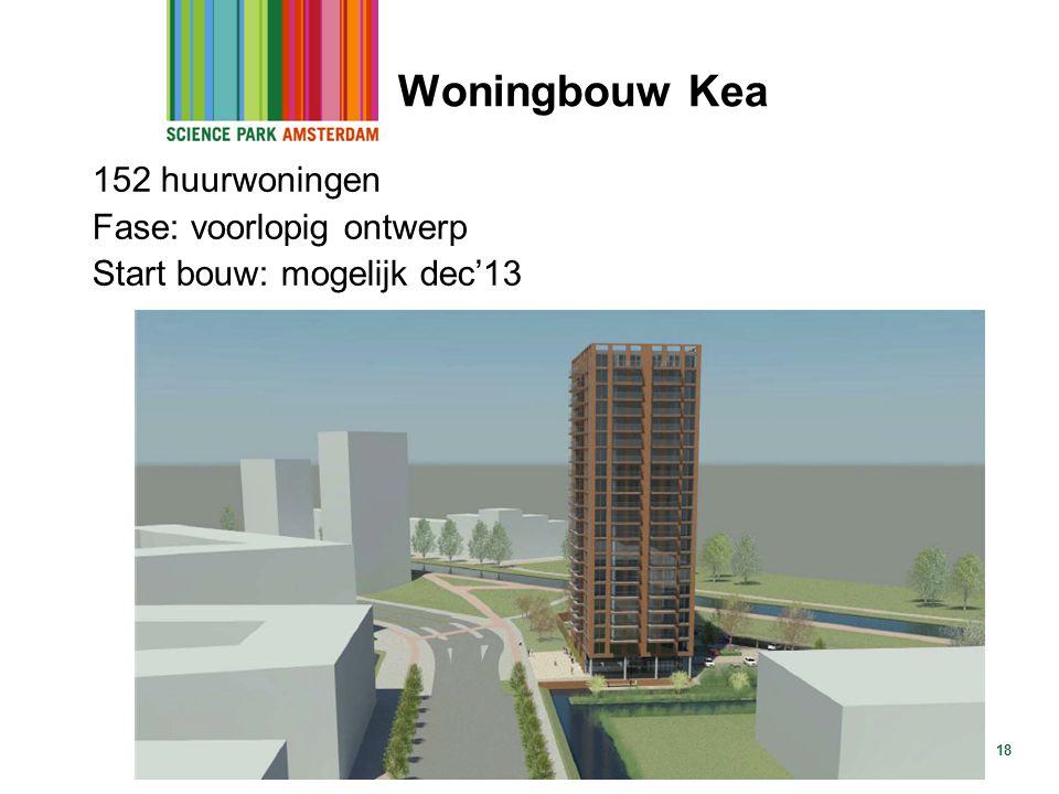 Woningbouw Kea 152 huurwoningen Fase: voorlopig ontwerp