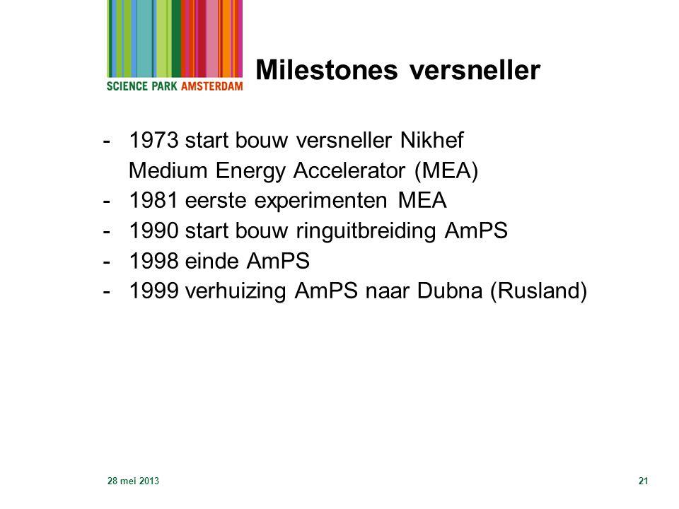 Milestones versneller