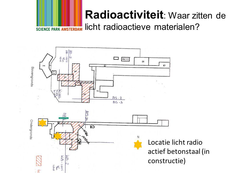 Radioactiviteit: Waar zitten de