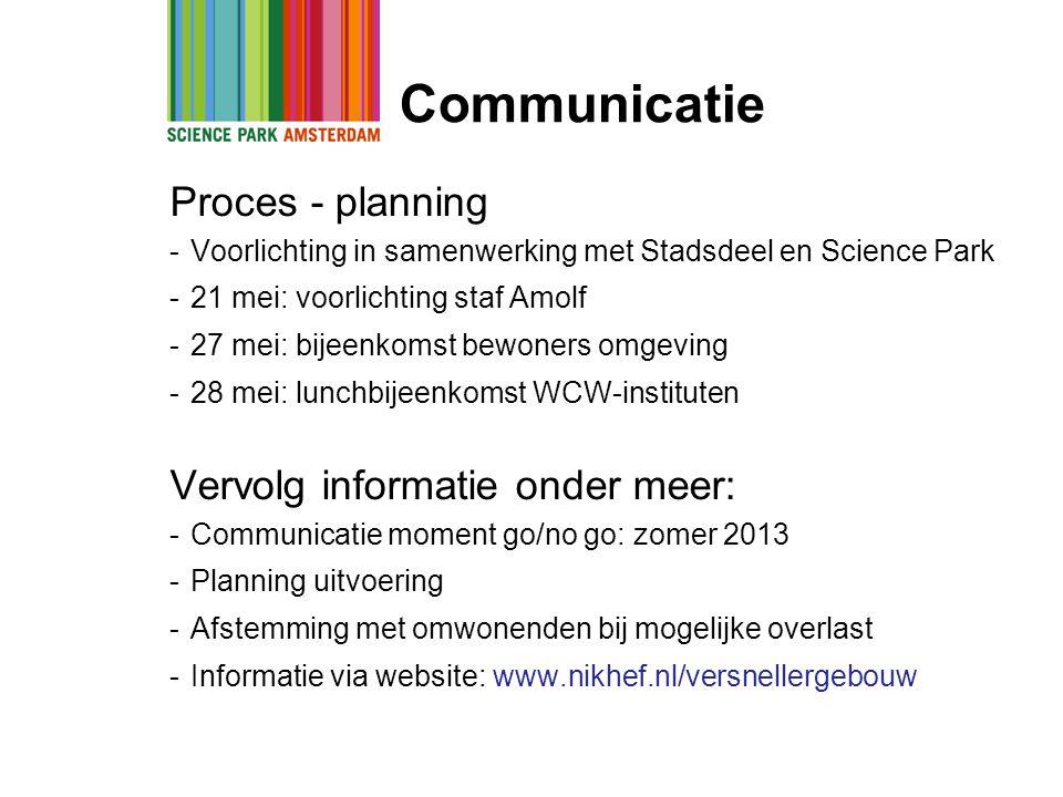 Communicatie Proces - planning Vervolg informatie onder meer: