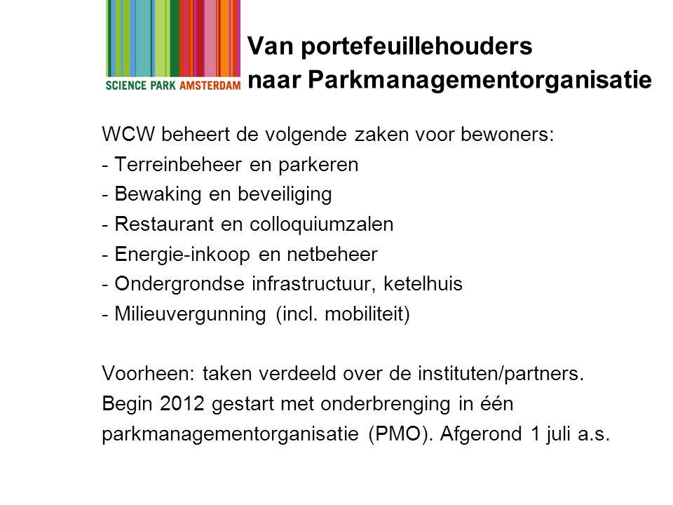 Van portefeuillehouders naar Parkmanagementorganisatie