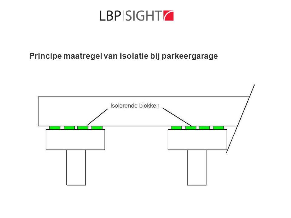 Principe maatregel van isolatie bij parkeergarage