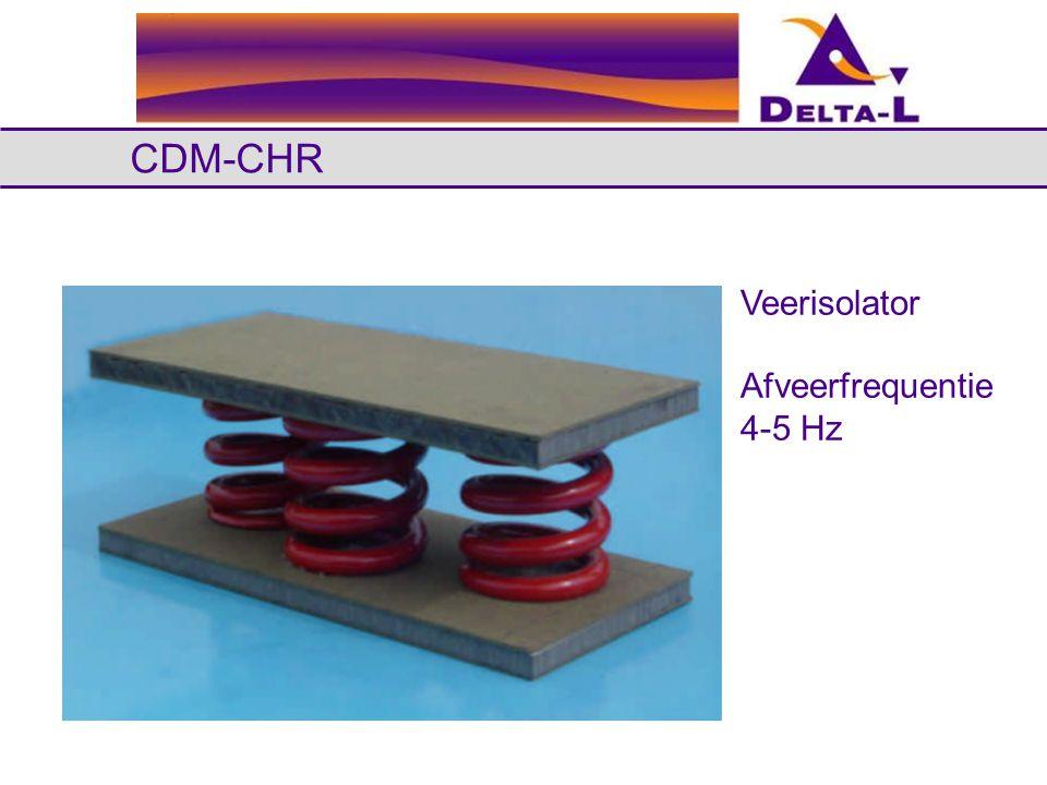 CDM-CHR Veerisolator Afveerfrequentie 4-5 Hz