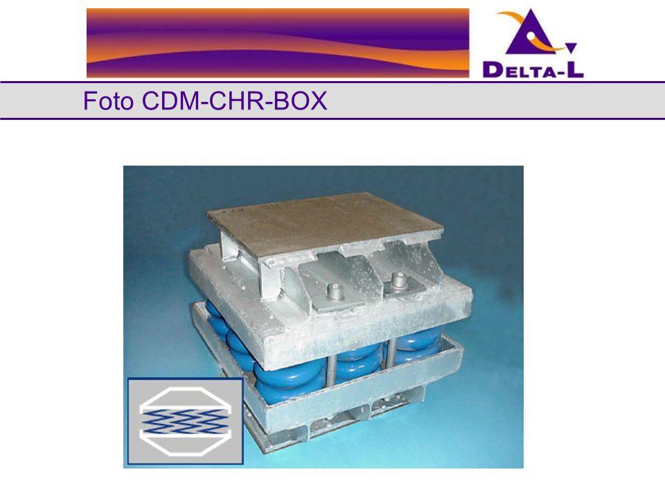 Foto CDM-CHR-BOX