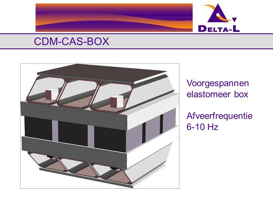 CDM-CAS-BOX Voorgespannen elastomeer box Afveerfrequentie 6-10 Hz