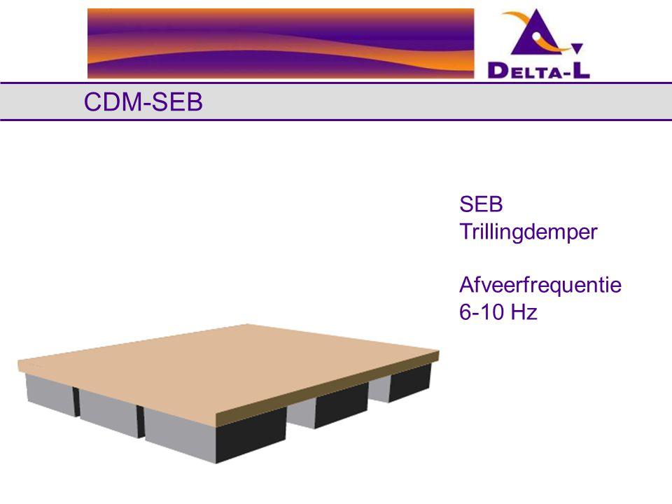CDM-SEB SEB Trillingdemper Afveerfrequentie 6-10 Hz