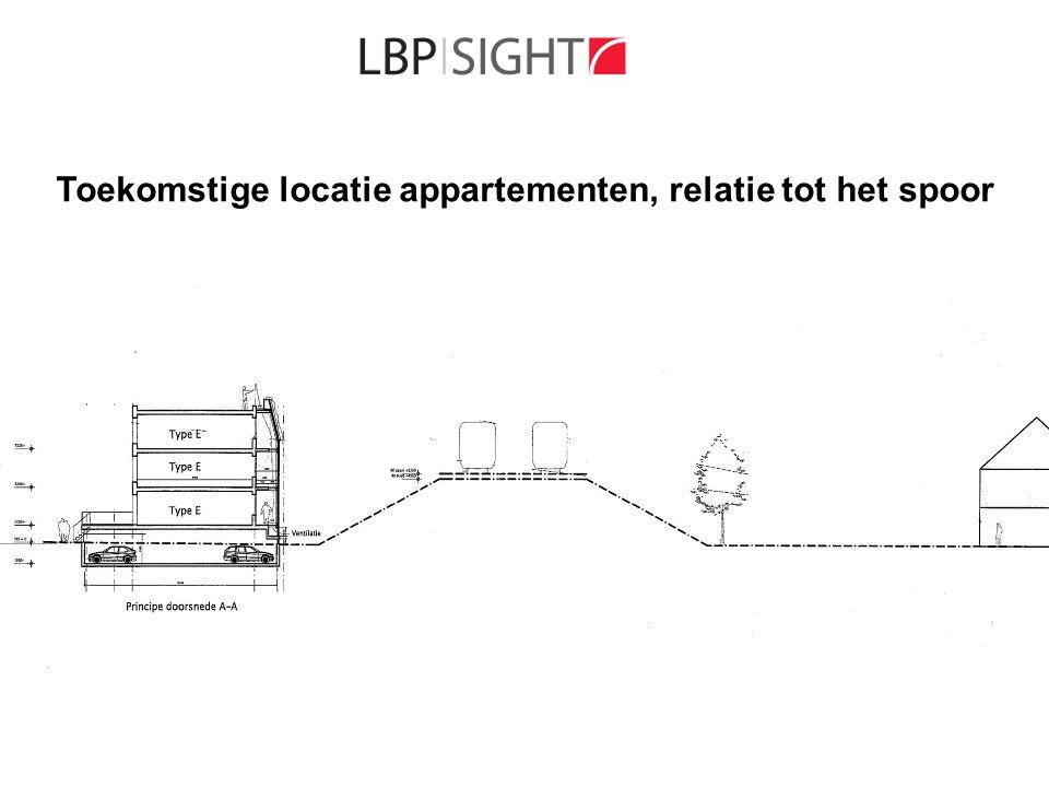 Toekomstige locatie appartementen, relatie tot het spoor