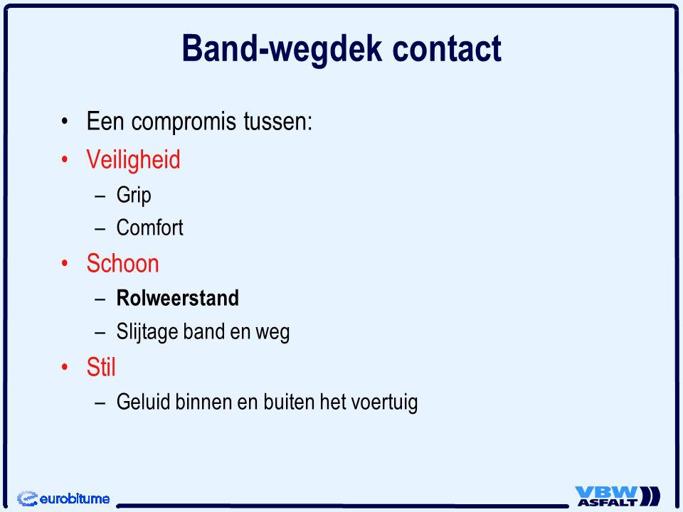 Band-wegdek contact Een compromis tussen: Veiligheid Schoon Stil Grip