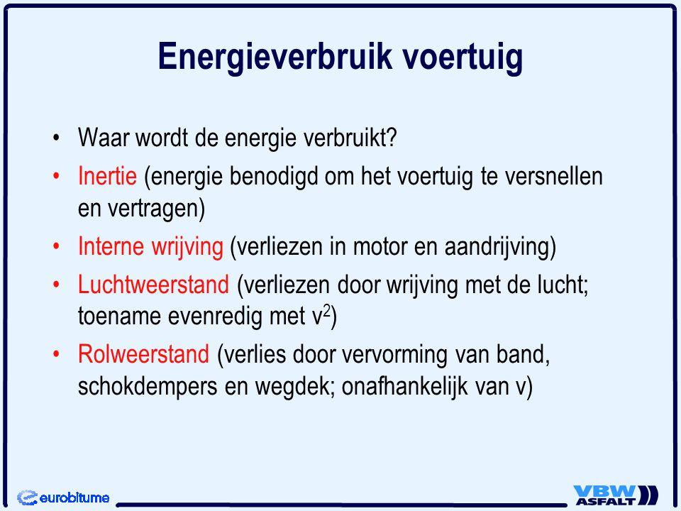 Energieverbruik voertuig