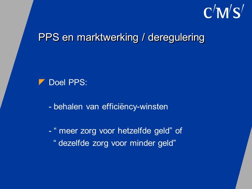 PPS en marktwerking / deregulering