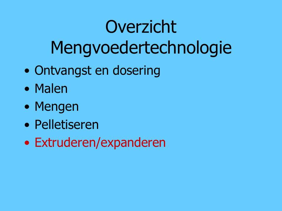 Overzicht Mengvoedertechnologie