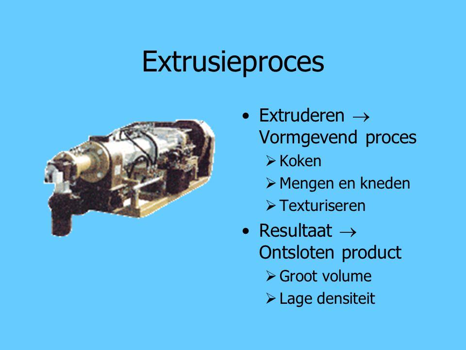 Extrusieproces Extruderen  Vormgevend proces
