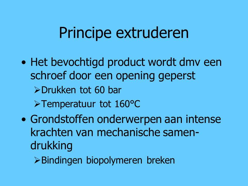 Principe extruderen Het bevochtigd product wordt dmv een schroef door een opening geperst. Drukken tot 60 bar.