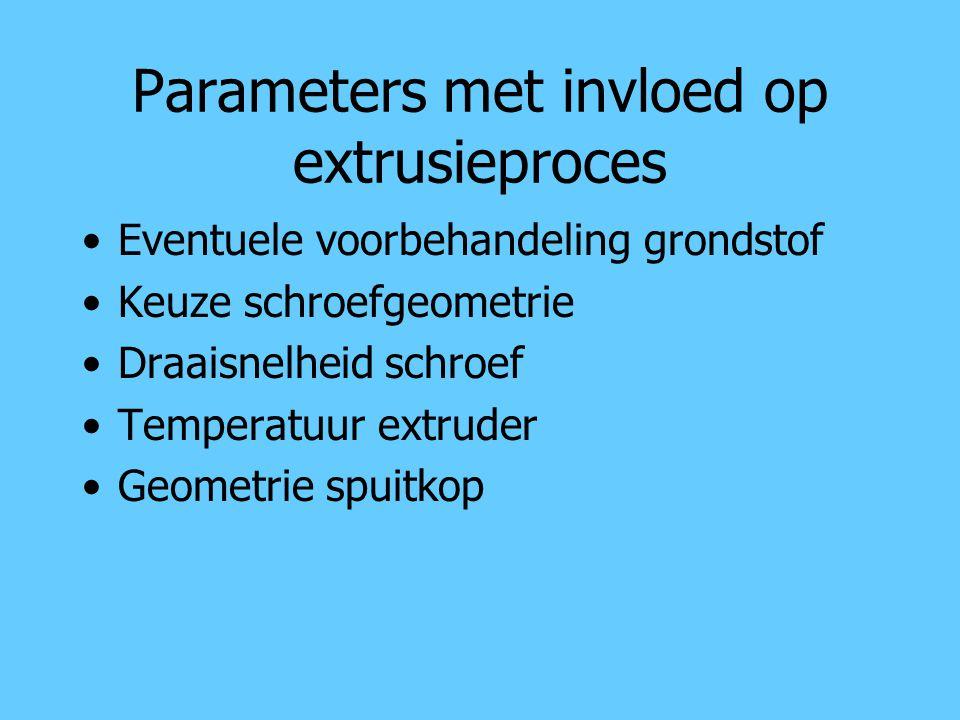 Parameters met invloed op extrusieproces