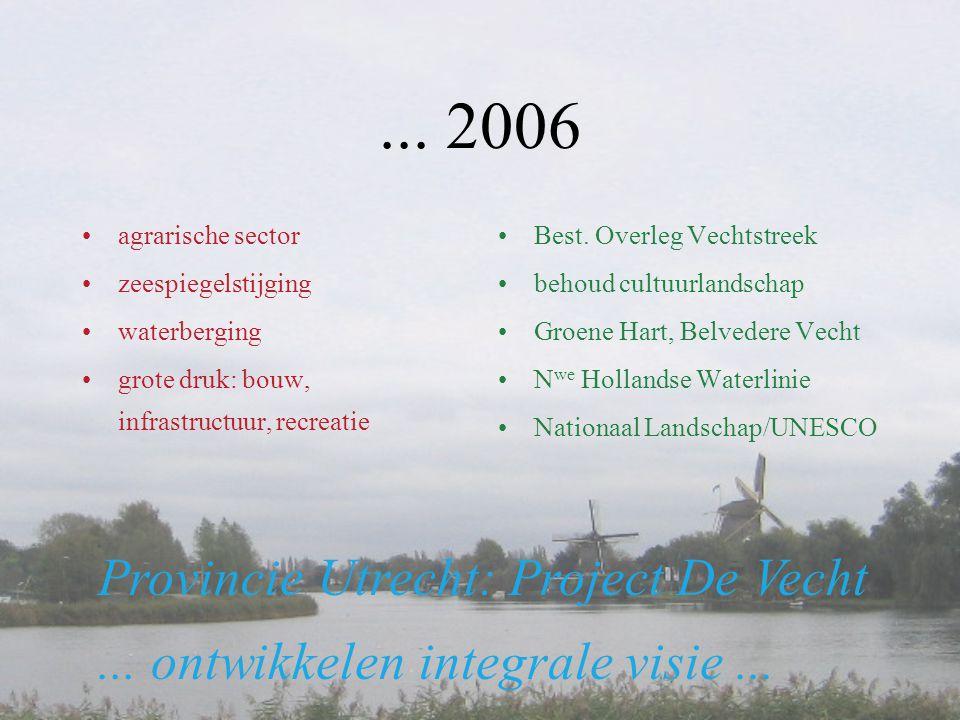 ... 2006 agrarische sector. zeespiegelstijging. waterberging. grote druk: bouw, infrastructuur, recreatie.