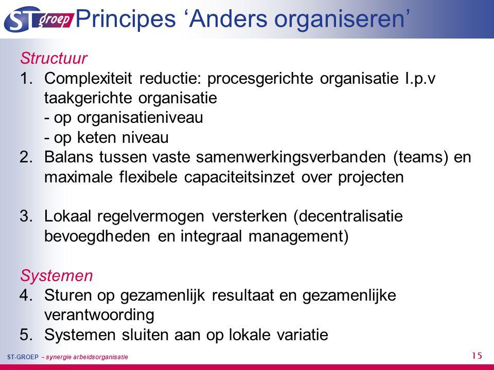 Principes 'Anders organiseren'