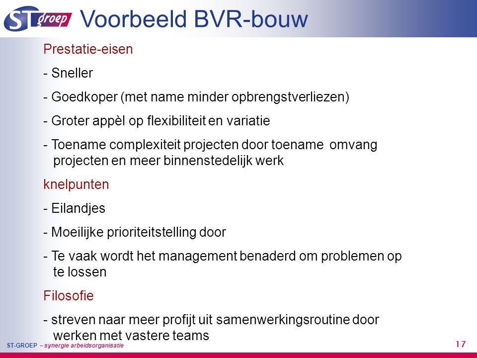 Voorbeeld BVR-bouw Prestatie-eisen Sneller