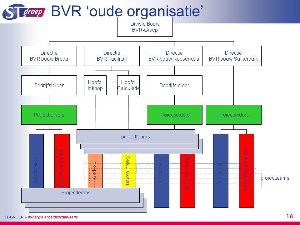 BVR 'oude organisatie'