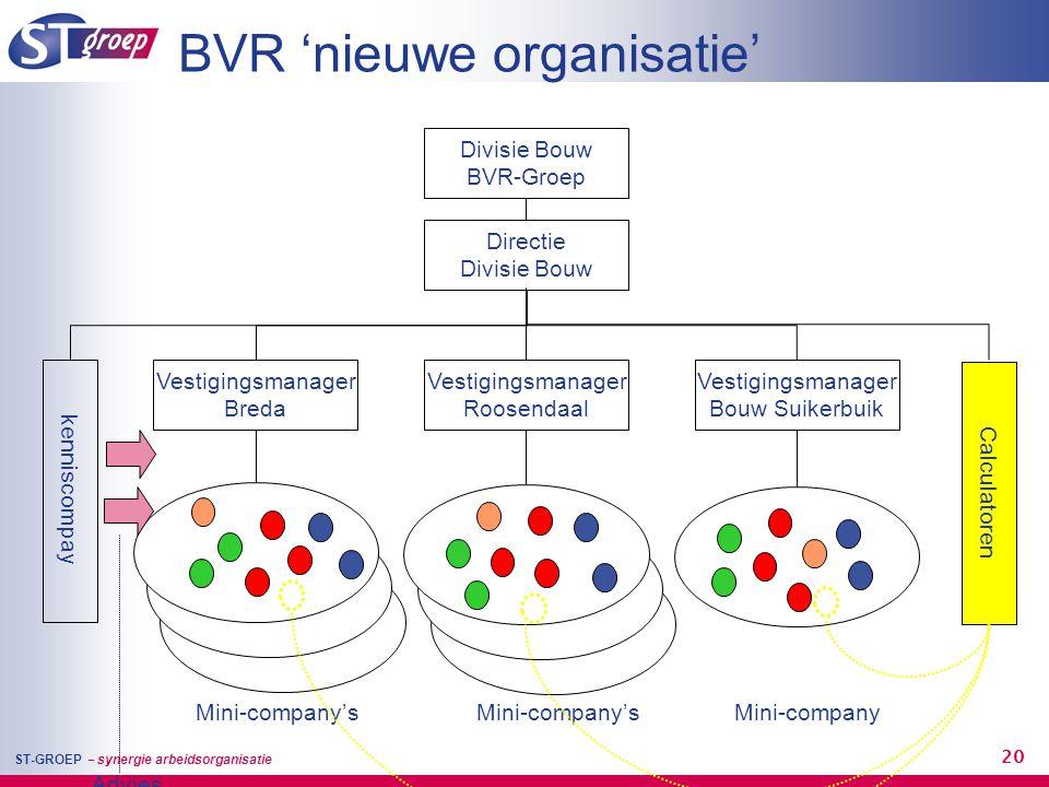 BVR 'nieuwe organisatie'
