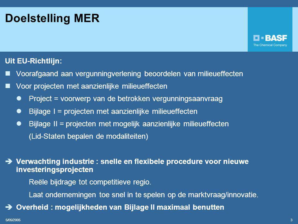 Doelstelling MER Uit EU-Richtlijn: