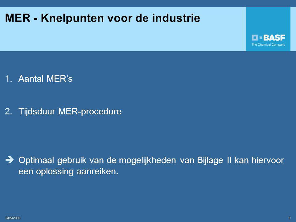 MER - Knelpunten voor de industrie
