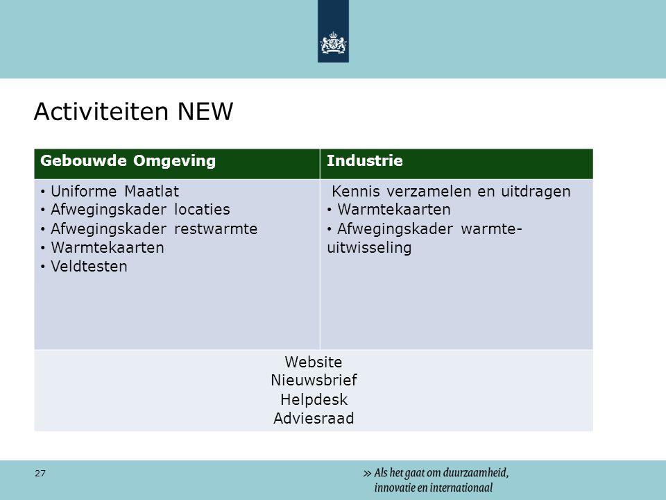 Activiteiten NEW Gebouwde Omgeving Industrie Uniforme Maatlat