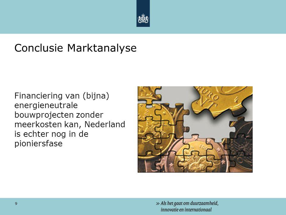 Conclusie Marktanalyse