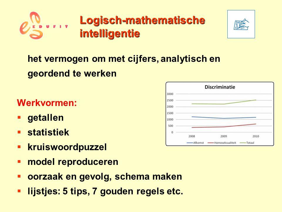 Logisch-mathematische intelligentie