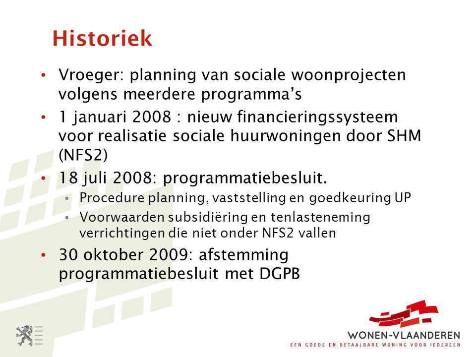 Historiek Vroeger: planning van sociale woonprojecten volgens meerdere programma's.