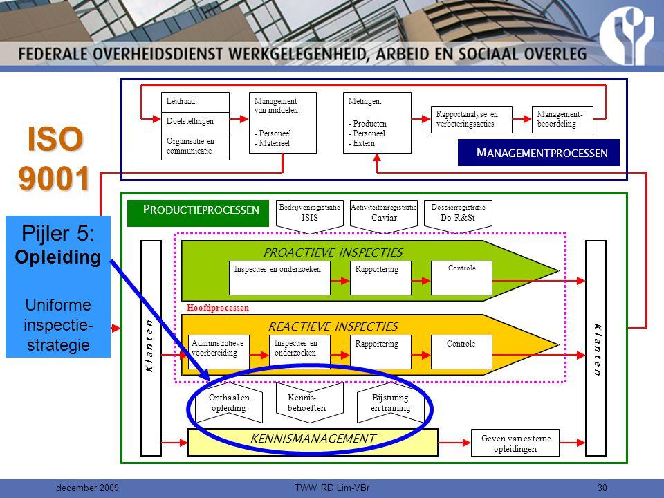 Pijler 5: Opleiding Uniforme inspectie-strategie