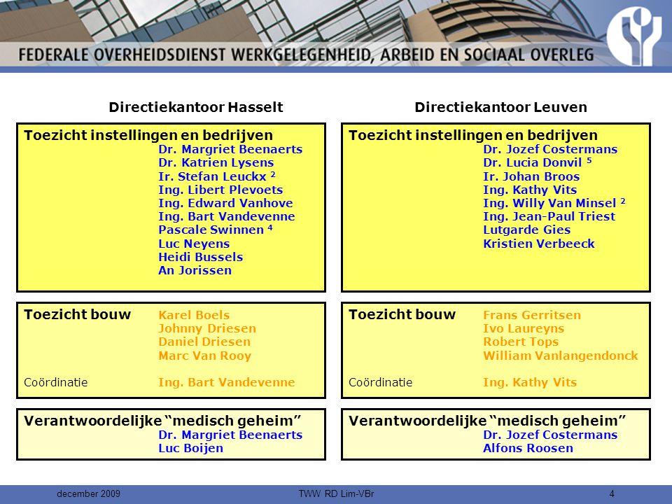 Directiekantoor Hasselt Directiekantoor Leuven