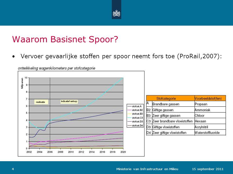 24 juni 2011 Waarom Basisnet Spoor Vervoer gevaarlijke stoffen per spoor neemt fors toe (ProRail,2007):