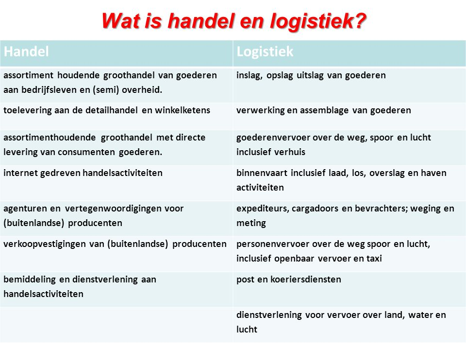 Wat is handel en logistiek