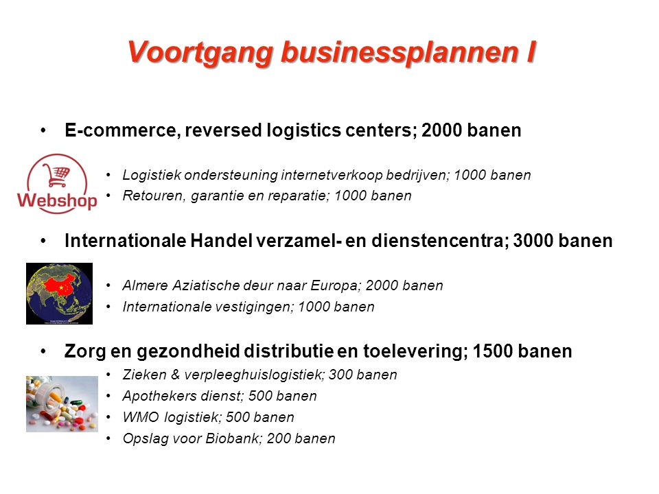 Voortgang businessplannen I