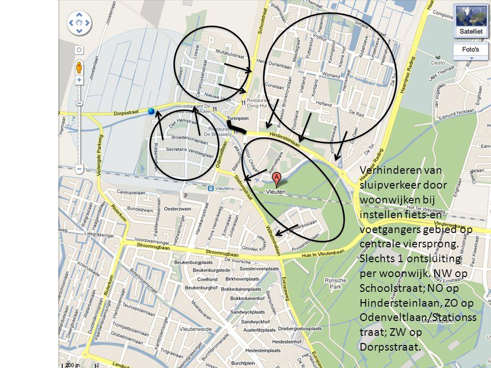 Verhinderen van sluipverkeer door woonwijken bij instellen fiets-en voetgangers gebied op centrale viersprong.