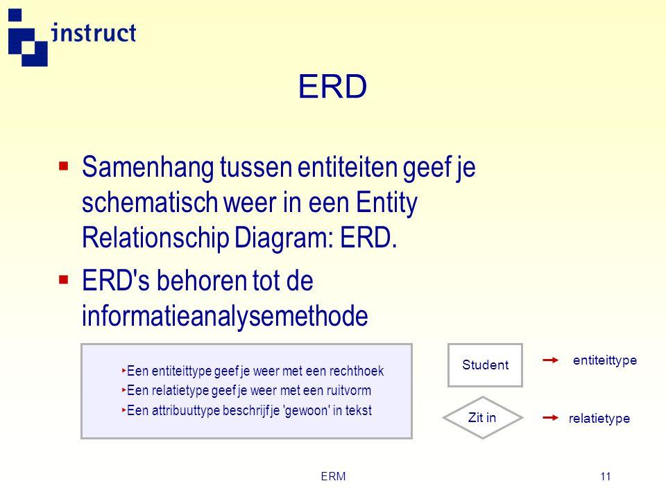 ERD Samenhang tussen entiteiten geef je schematisch weer in een Entity Relationschip Diagram: ERD. ERD s behoren tot de informatieanalysemethode.