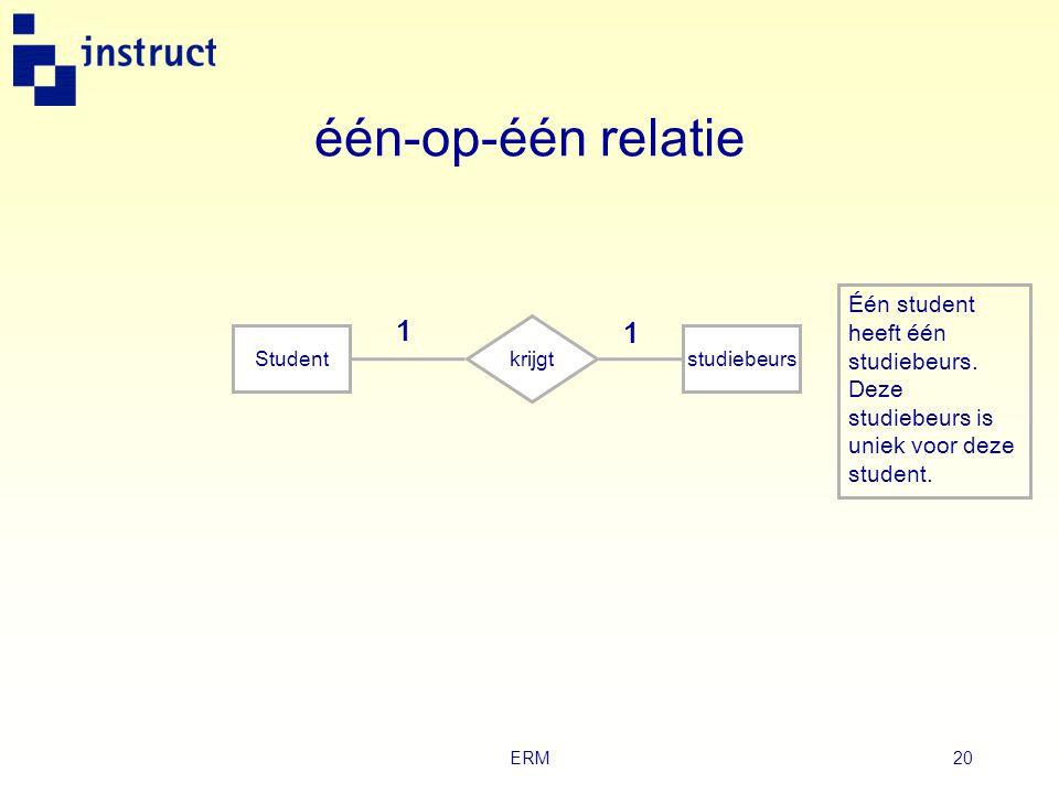 één-op-één relatie Één student heeft één studiebeurs. Deze studiebeurs is uniek voor deze student. 1.