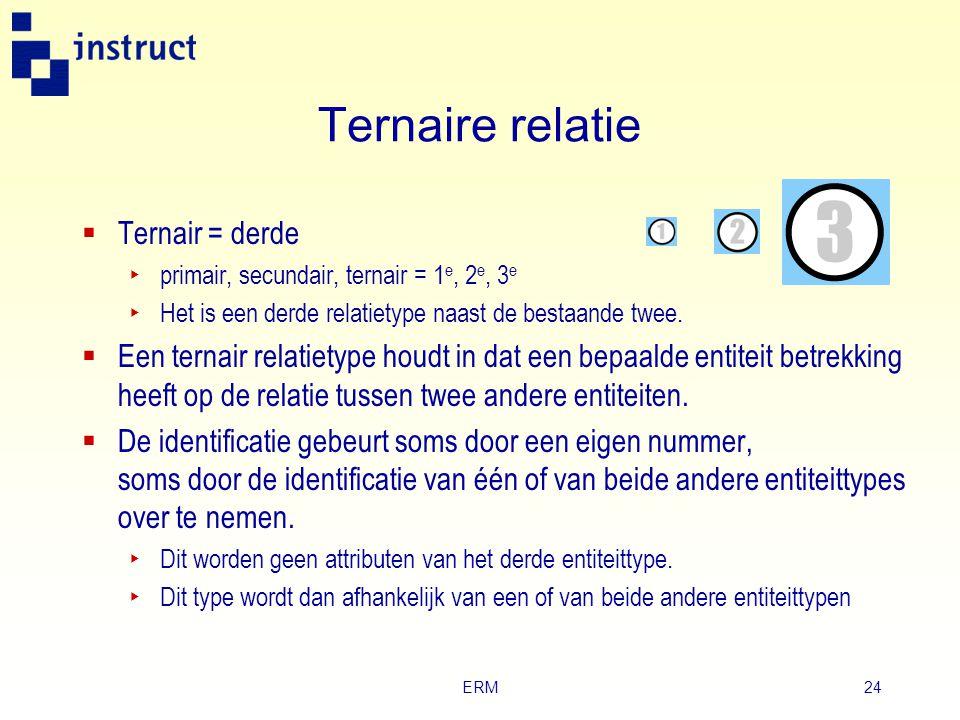 Ternaire relatie Ternair = derde