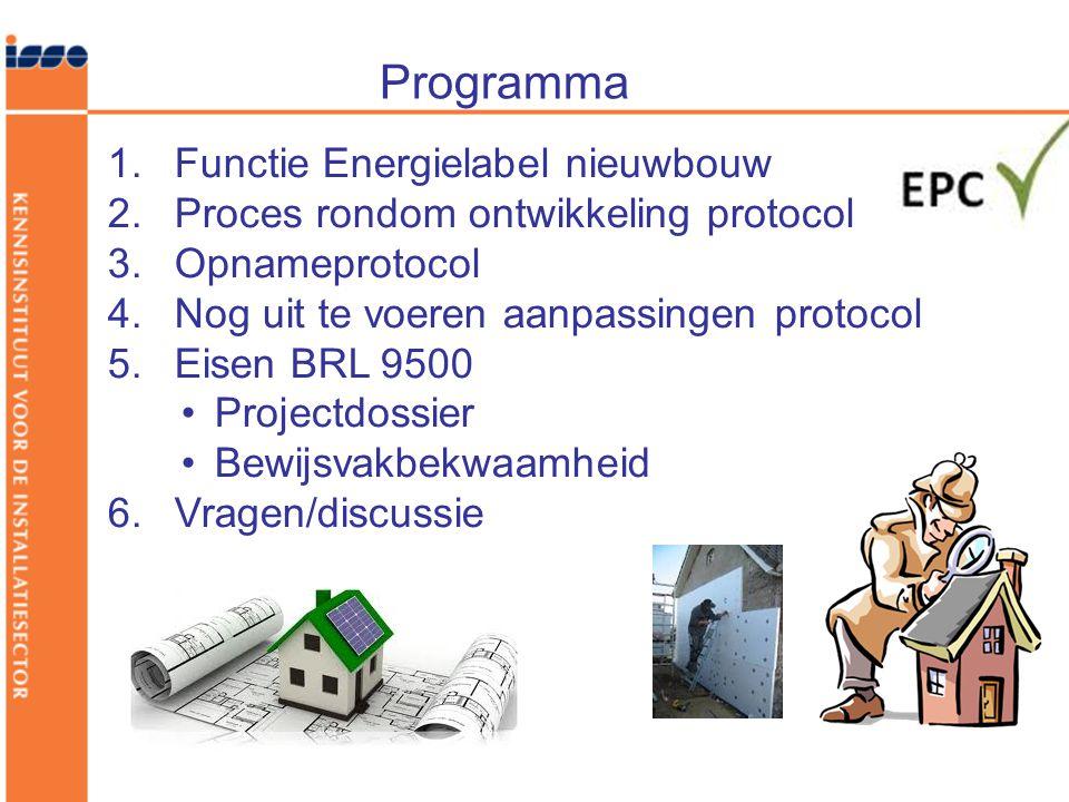 Programma Functie Energielabel nieuwbouw