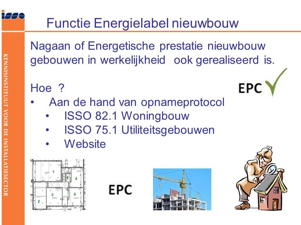 Functie Energielabel nieuwbouw
