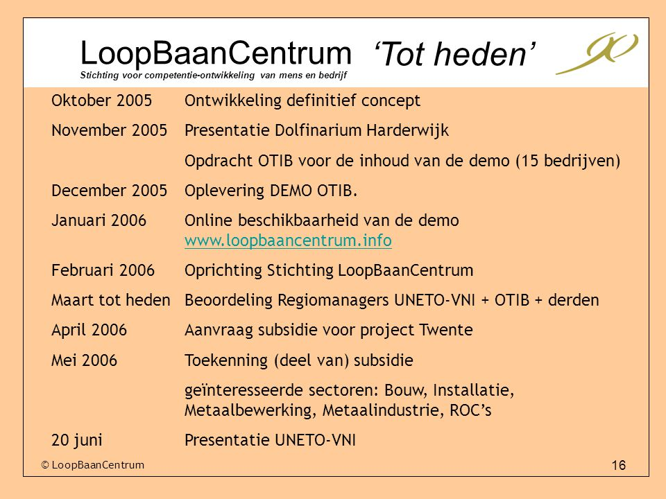 'Tot heden' LoopBaanCentrum