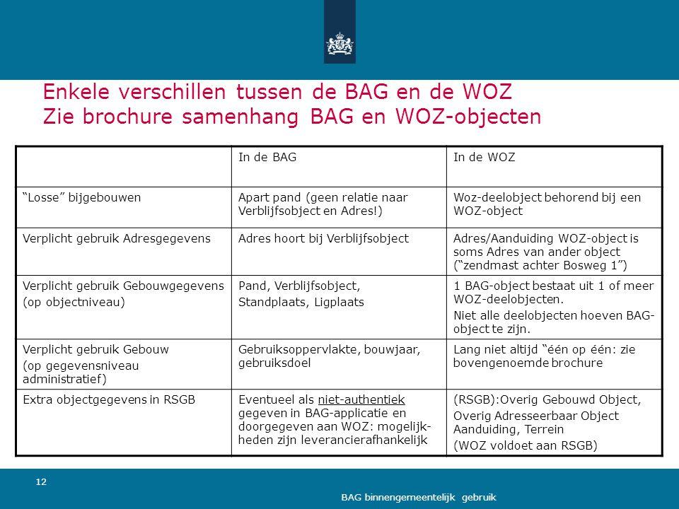 Enkele verschillen tussen de BAG en de WOZ Zie brochure samenhang BAG en WOZ-objecten